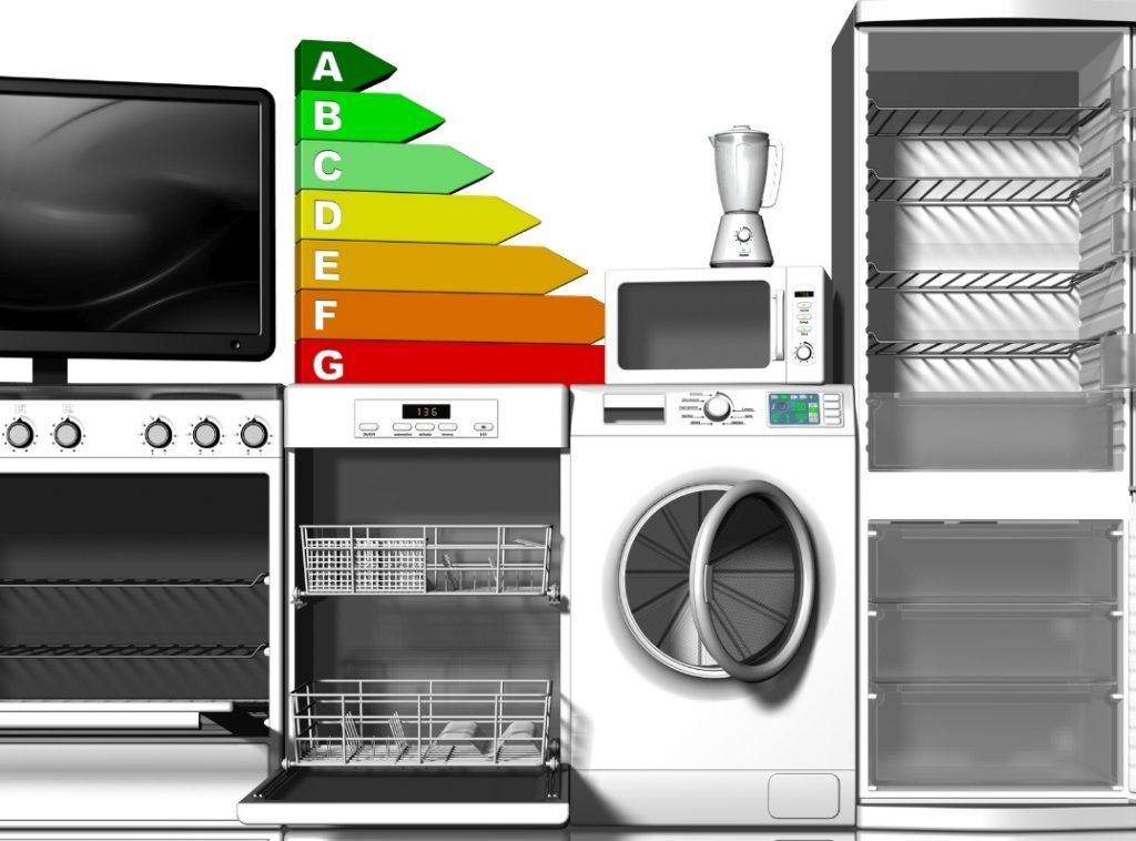 Eficiencia energética de electrodomésticos